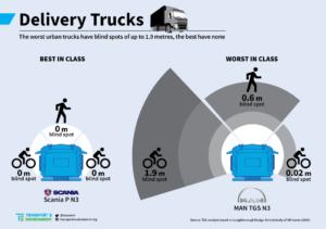 DeliveryTrucksBlindSpots_01.3_1
