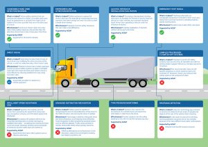 GSR_fact_sheet_trucks acea roadsafety